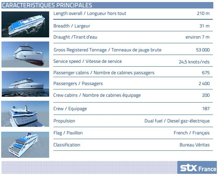 Pegasis, Brittany Ferries, scheda tecnica