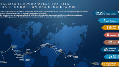 Nel 2019 la prima World Cruise MSC Crociere: 119 giorni, 49 destinazioni, 32 paesi e 6 continenti