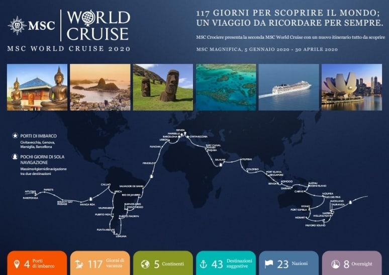 MSC Crociere, World Cruise 2020
