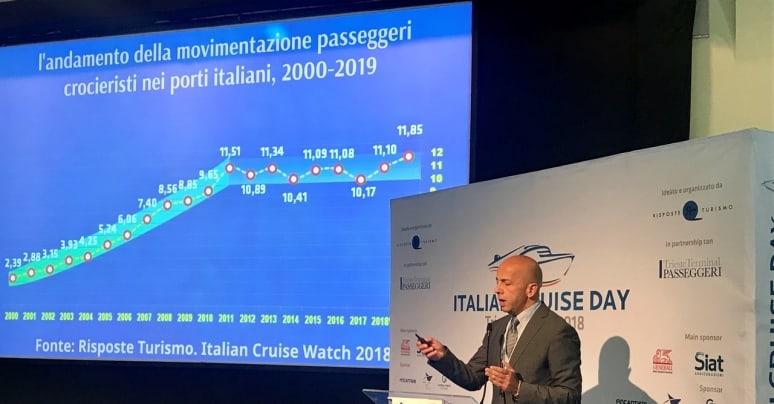 Francesco di Cesare_presentazione nuova edizione Italian Cruise Watch